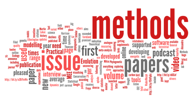 Methods in Ecology and Evolution word cloud