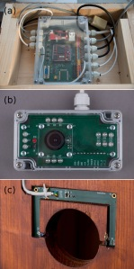 Components of the smart nest box (SNBox): (a) the control board; (b) the camera with a lighting board; (c) infrared light barrier, laid in a shallow groove in the front of the SNBox. During the SNBox application, it was hidden by a thin wooden cover.