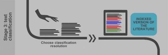 text-classification