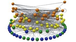 Taken from Dunne et al. (2014)